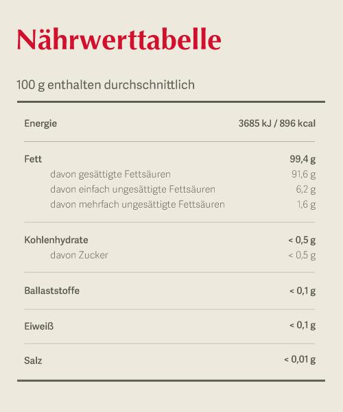 Dr. Goerg Bio Kokosspeisefett: Nährwerttabelle